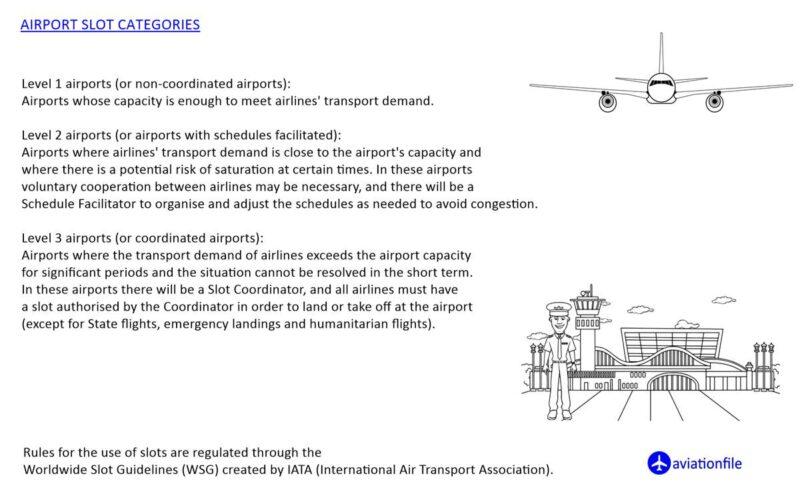 Airport Slot Categories
