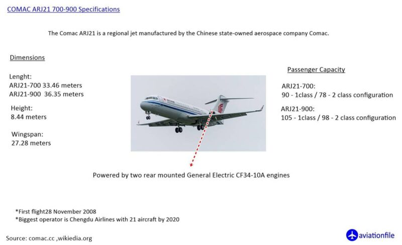 Comac ARJ21 Specifications