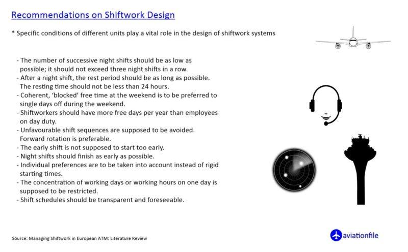 Recommendations for shiftwork design