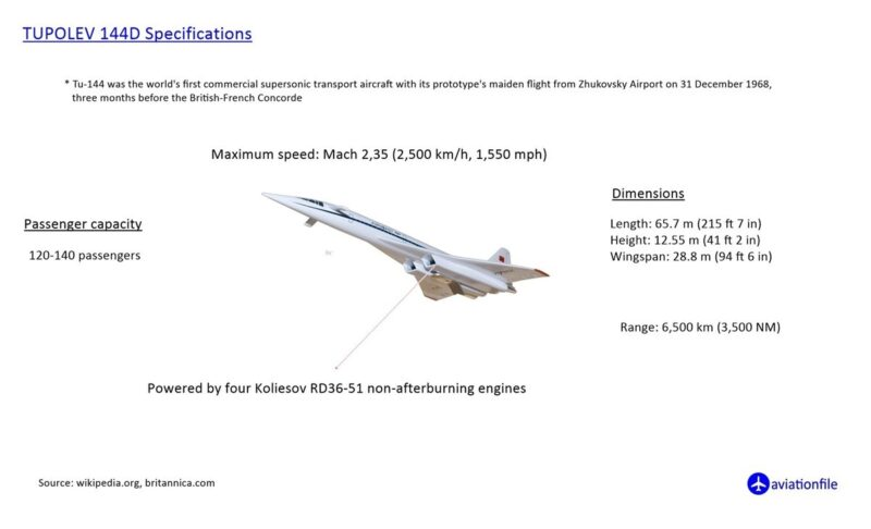 Tupolev 144 Specifications