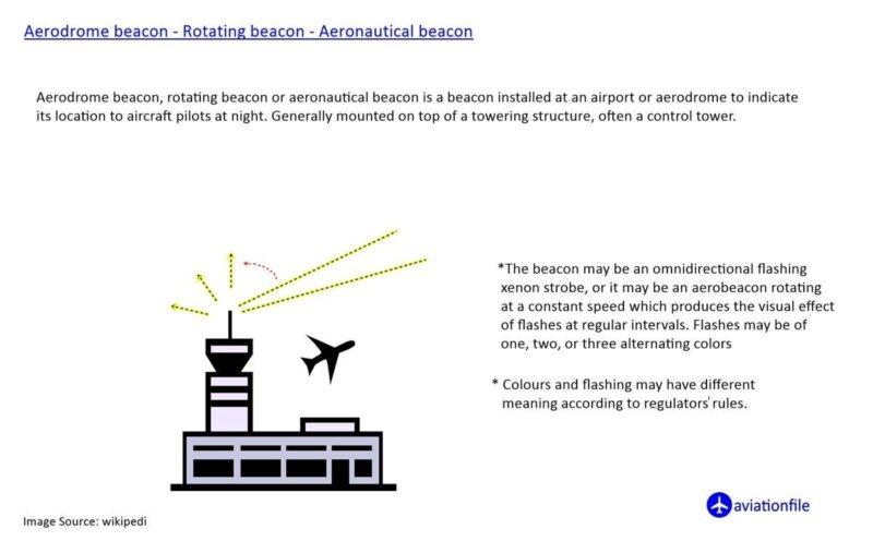 Aerodrome Beacon