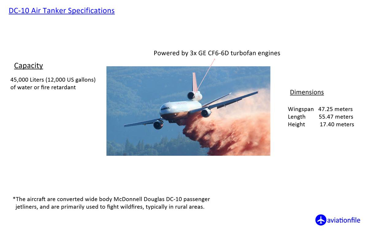 DC 10 Air tanker Specifications