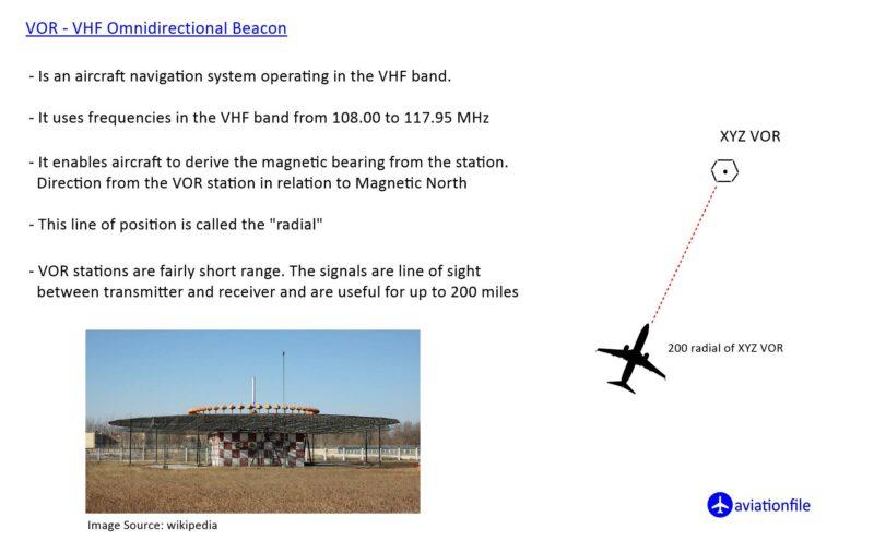 VOR - VHF Omnidirectional Range