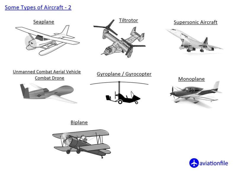 Aircraft Types - 2