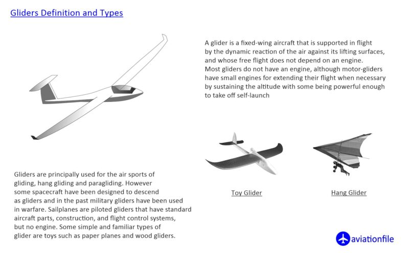 Gliders definition and types