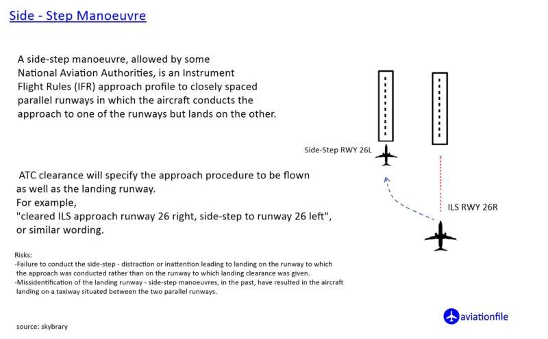 side step manoeuvre