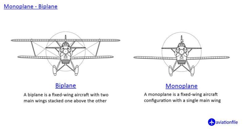 Monoplane - Biplane