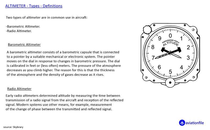 Altimeter - Types - Definition