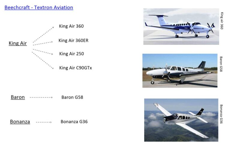 Beechcraft - textron aviation