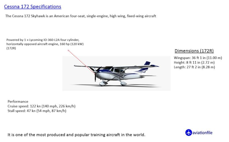 Cessna 172 Specifications