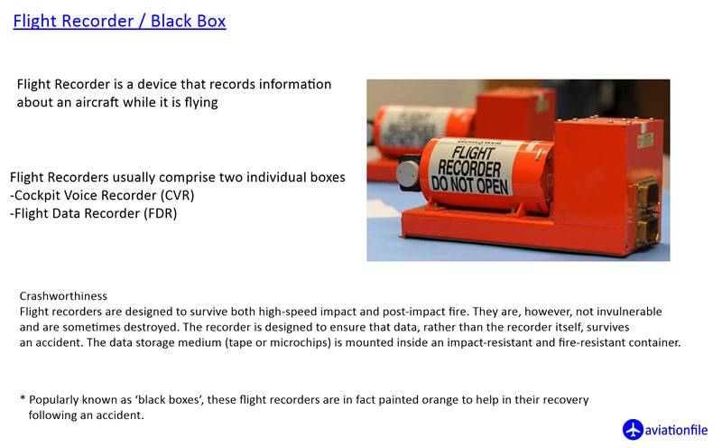 Flight Recorder / Black Box
