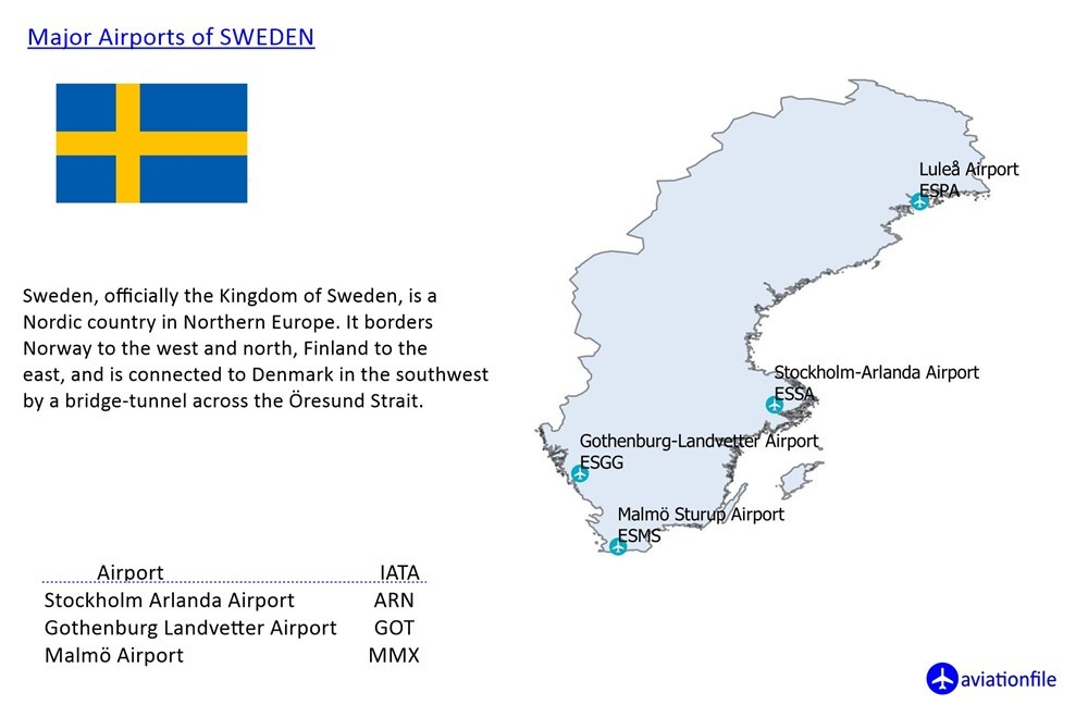 Sweden airports