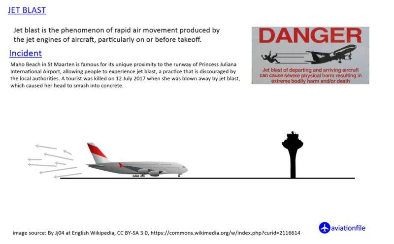 What is Jet Blast