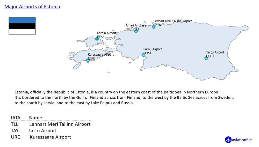 Estonia Major Airports