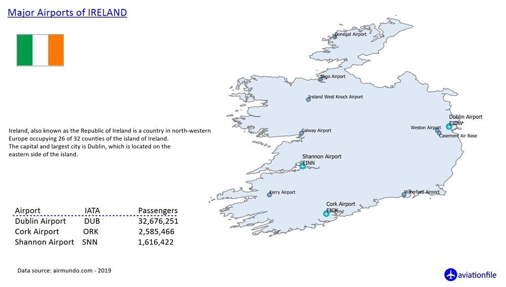 Airports of Ireland