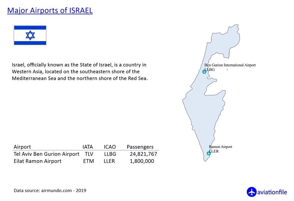 ısrael airports