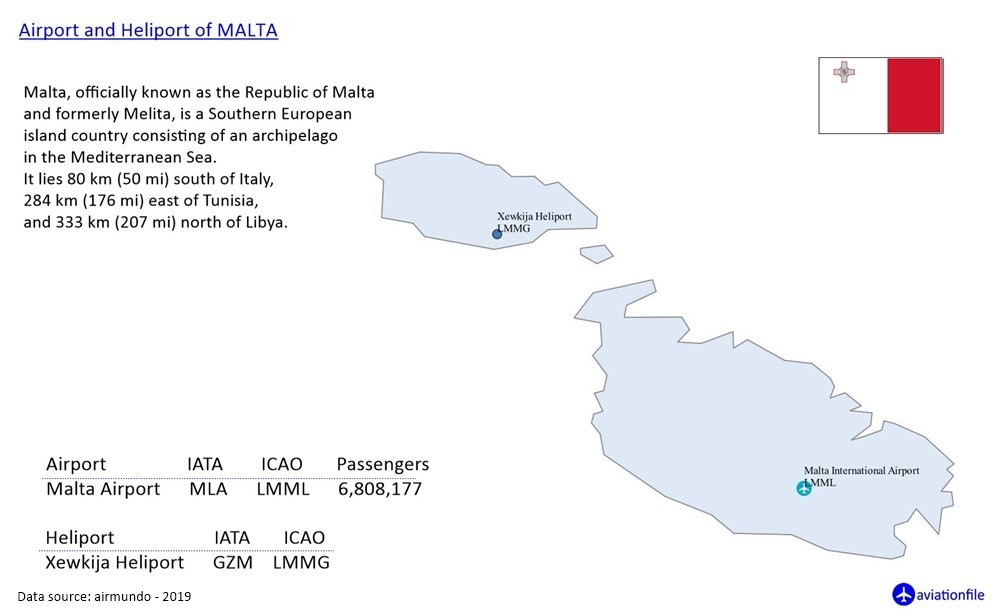 airport and heliport of malta