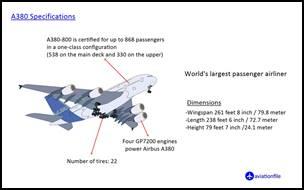 aircraft main page