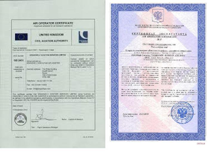 Air Operator's Certificate