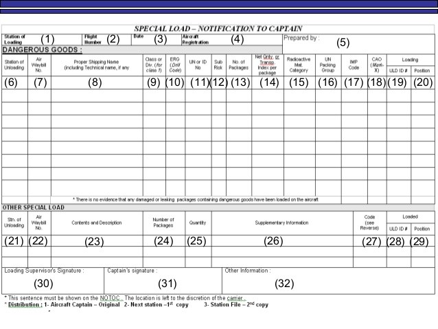NOTOC Form