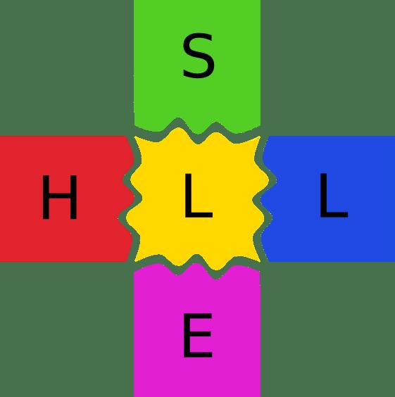 shell model chart