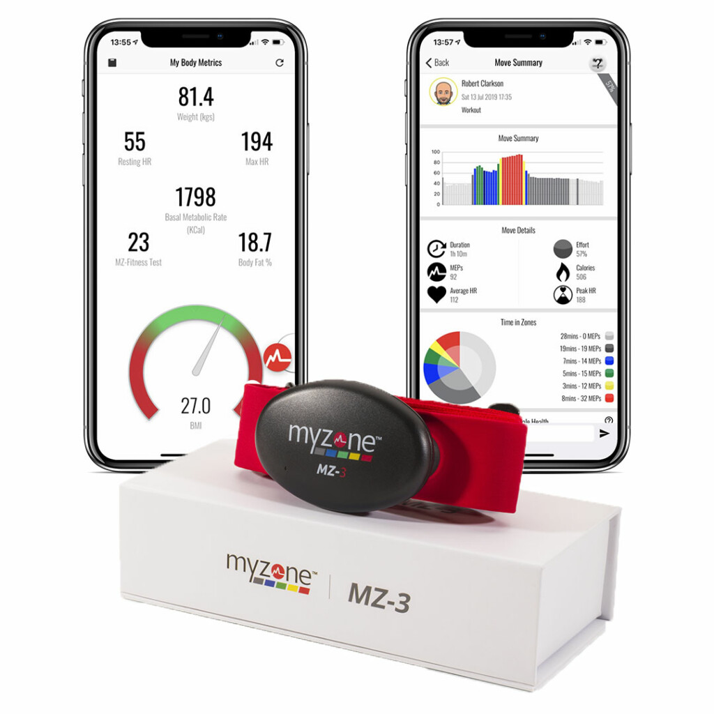 MyZone Heart Rate Monitoring