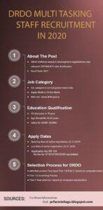 DRDO CEPTAM MULTI TASKING STAFF - Latest government jobs 2020