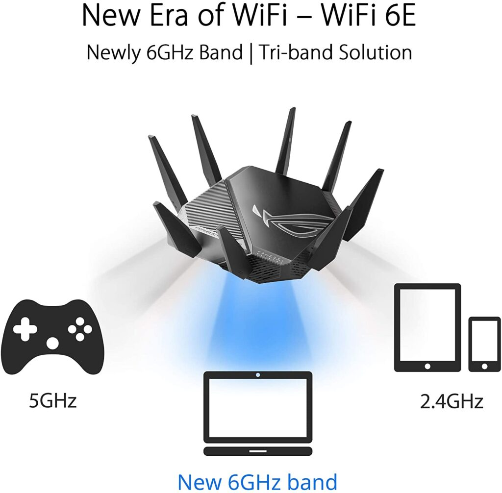 Asus WiFi 6E Router Specs US Amazon