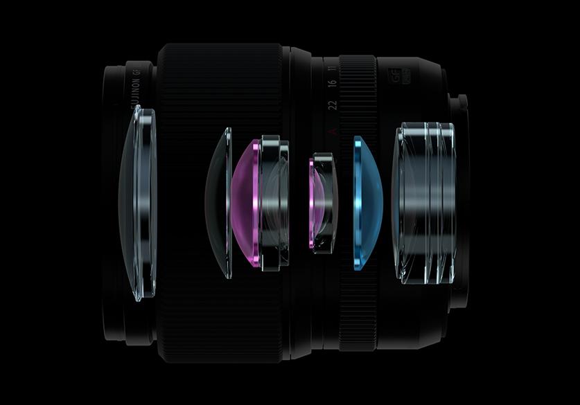 Fujifilm GF80mmF1.7 R WR Lens Construction
