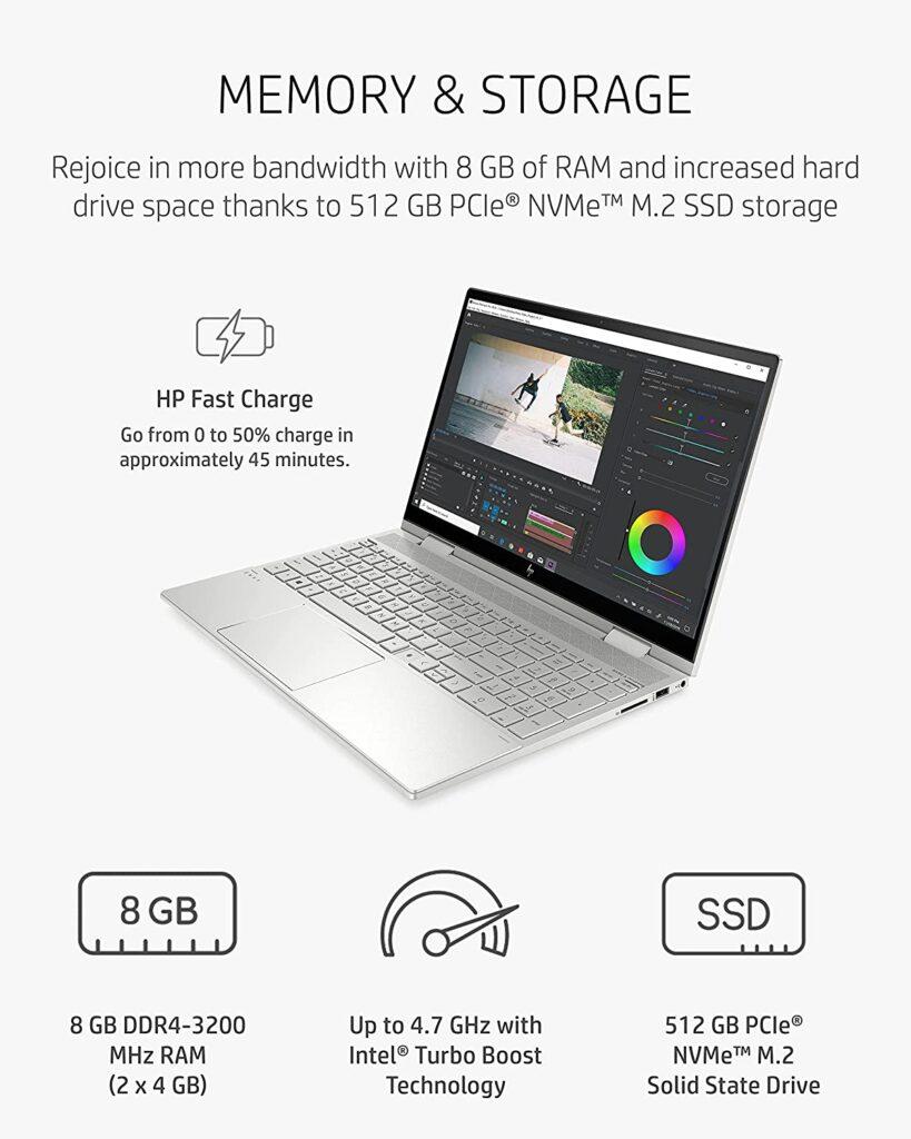 HP 15 ed1010nr Envy x360 Convertible display