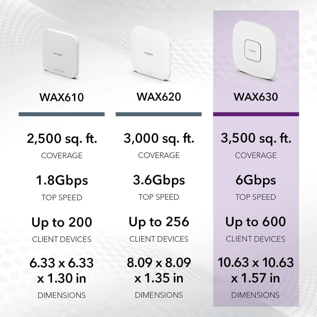 NETGEAR WAX630 specs comparison