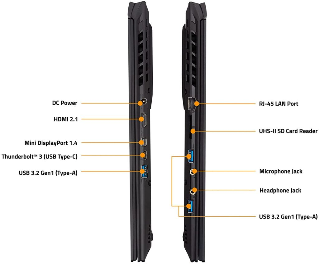 GIGABYTE AERO 17 HDR YD 93US548SP Ports