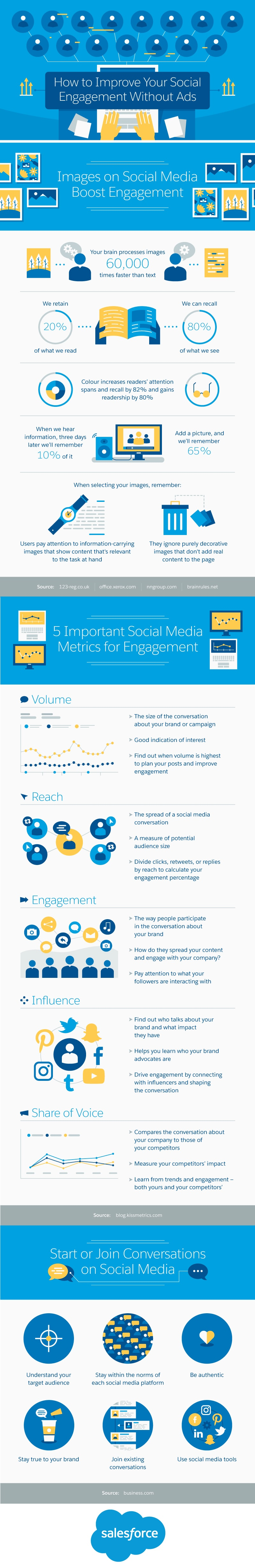 how to improve your social engagement without ads