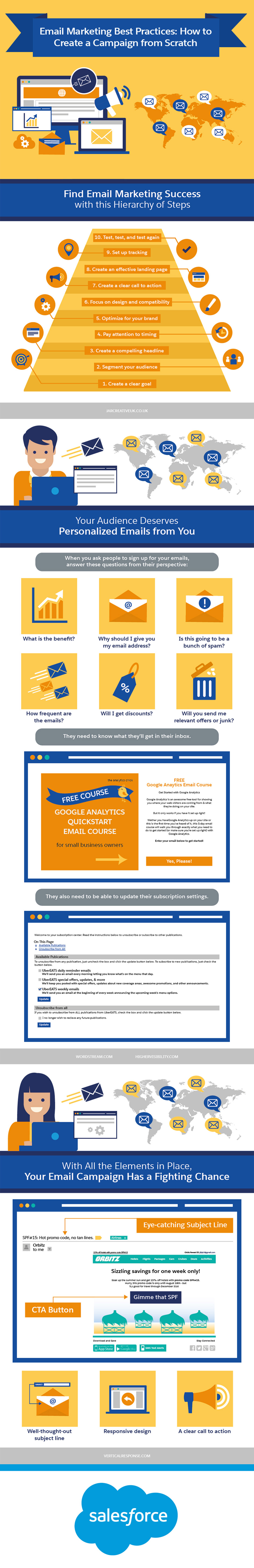 Email Marketing Infographic
