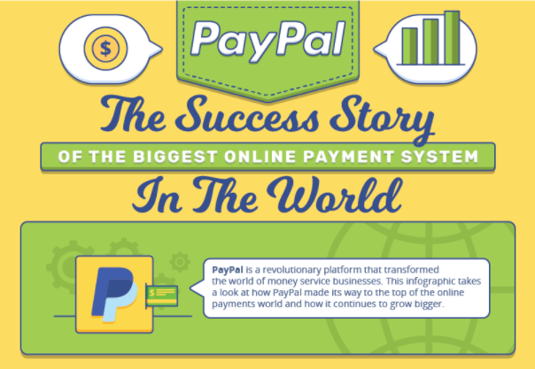 Paypal Infographic