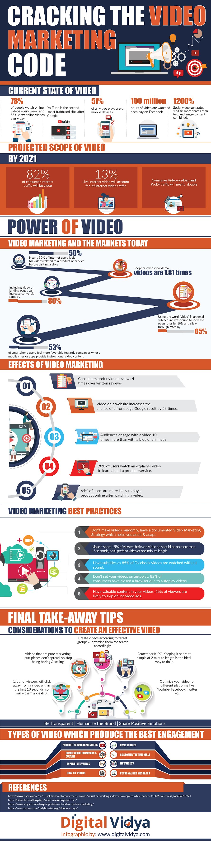 Cracking the Video Marketing Code Infographic