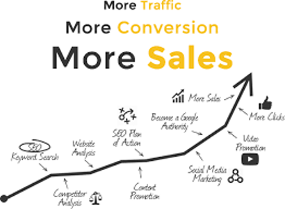 More Traffic Conversions