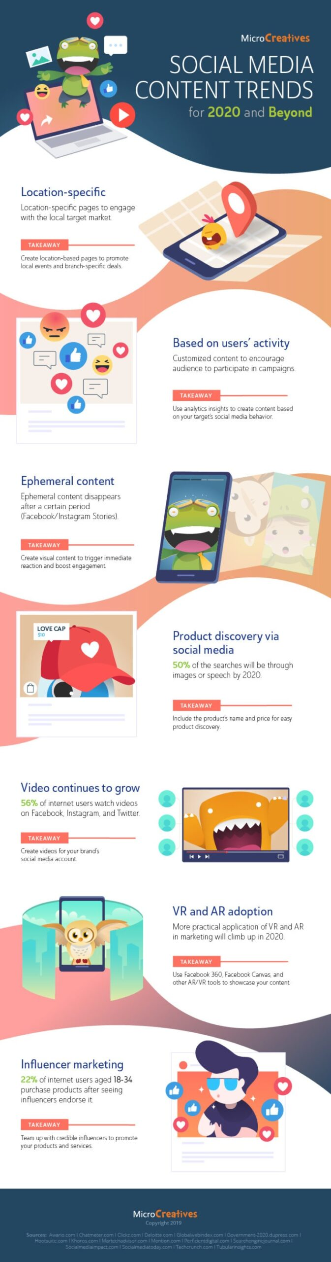 Social Media Content Trends for 2020 and Beyond