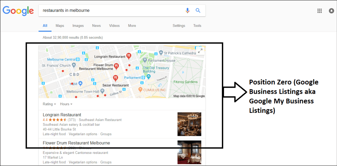 Google Map Listings