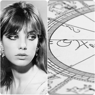 Question: Can We Ever Change Our Horoscopes?
