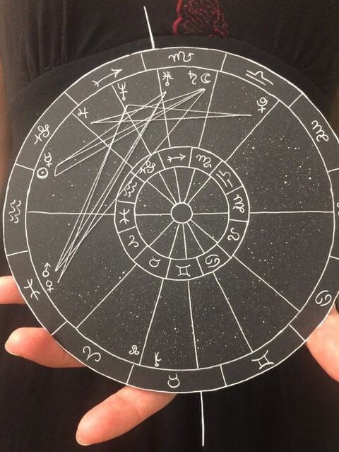 Astrology Degrees and Meaning