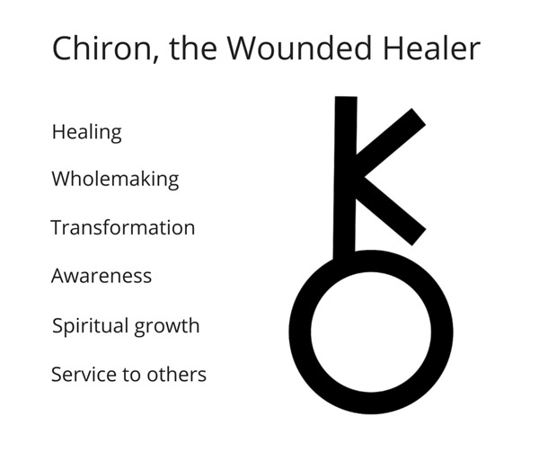 Chiron-The-Wounded-Healer