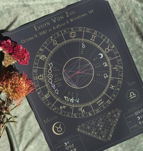 Moon-Pluto Aspects in the Horoscope