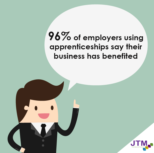 Infographic to show 96% of employers using apprenticeships say their business has benefited