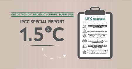 IPCC Special Report on 1.5°C Infographic: The Verdict