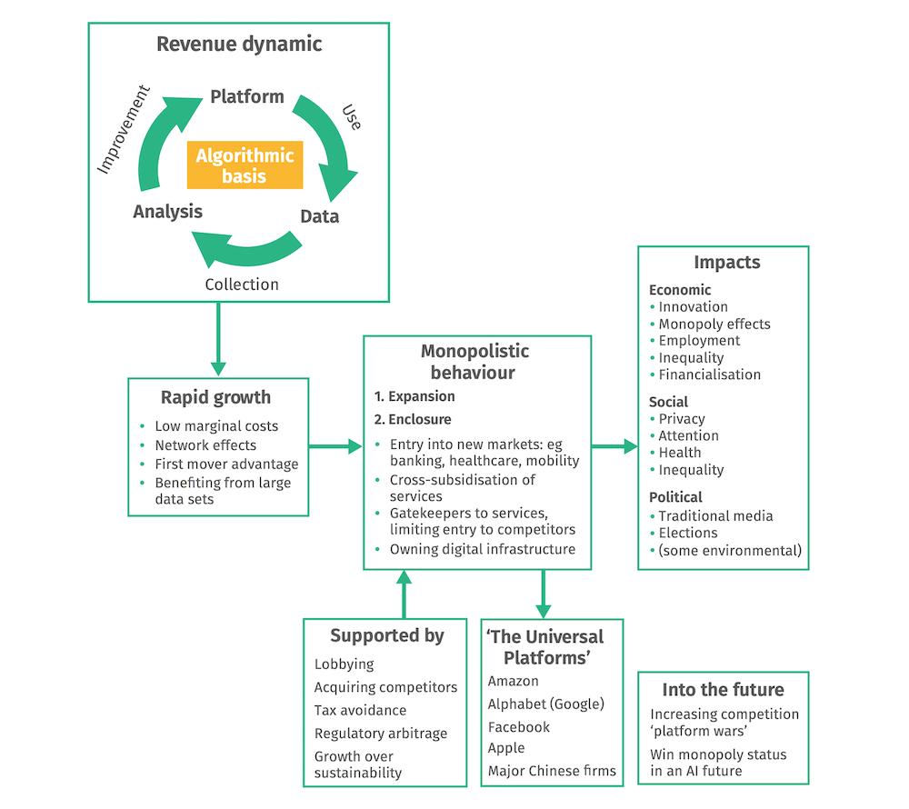 IPPR - The Universal Platforms