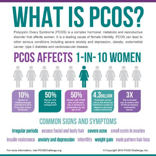 weight loss pcos metformin Archives - Marc Dressen Personal