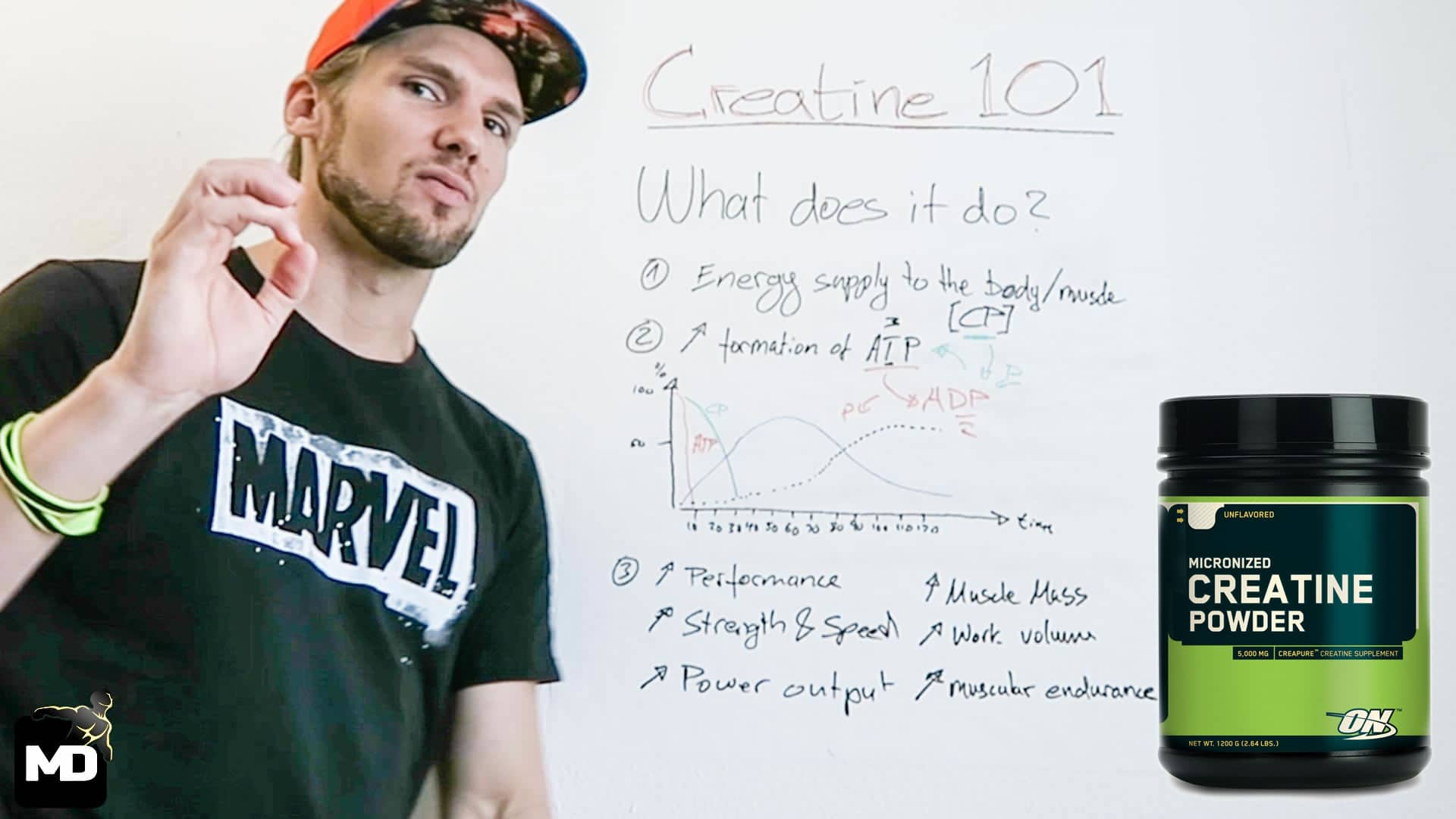 [Creatine 101] - What Is Creatine?