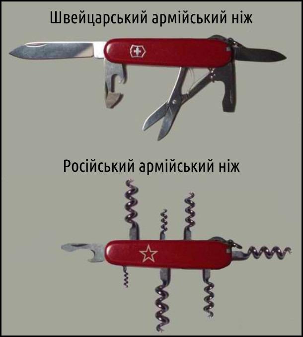 Швейцарський і російський арміські ножі