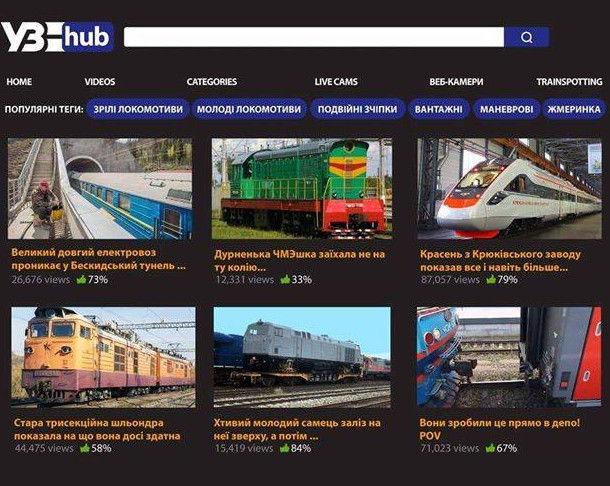"""Жарт, прикол про Укрзалізницю. Сайт УЗ hub. Заголовки відео: """"Великий довгий електровоз проникає у Бескидський тунель""""..."""
